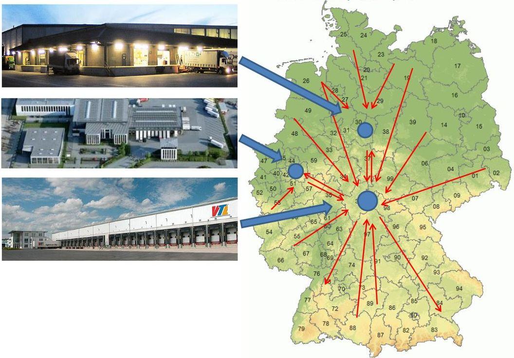 Bild und Grafik: Darstellung des HUB-and-Spoke-Systems der Stückgut-Kooperation